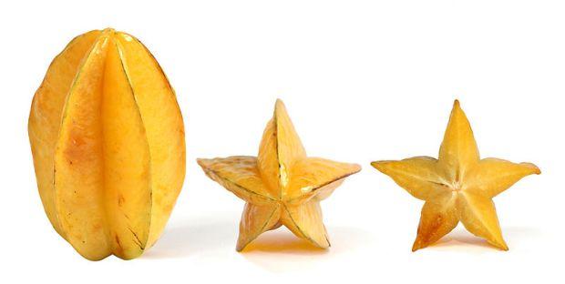 800px-Carambola_Starfruit